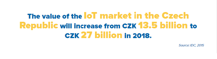 iot-value-of-market-orez