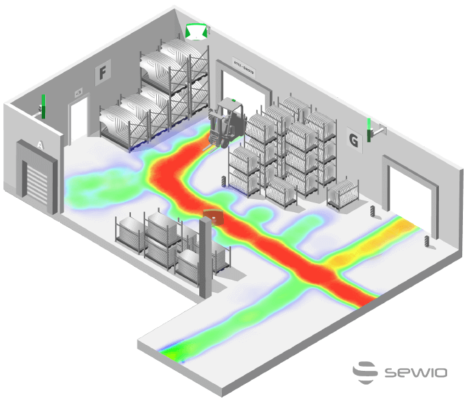 Forklift Tracking Traffic Data Heatmaps and Spaghetti Diagrams